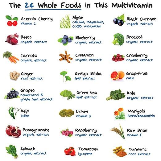NATURELO Whole Food Multivitamin for Men - BBSupps101 com